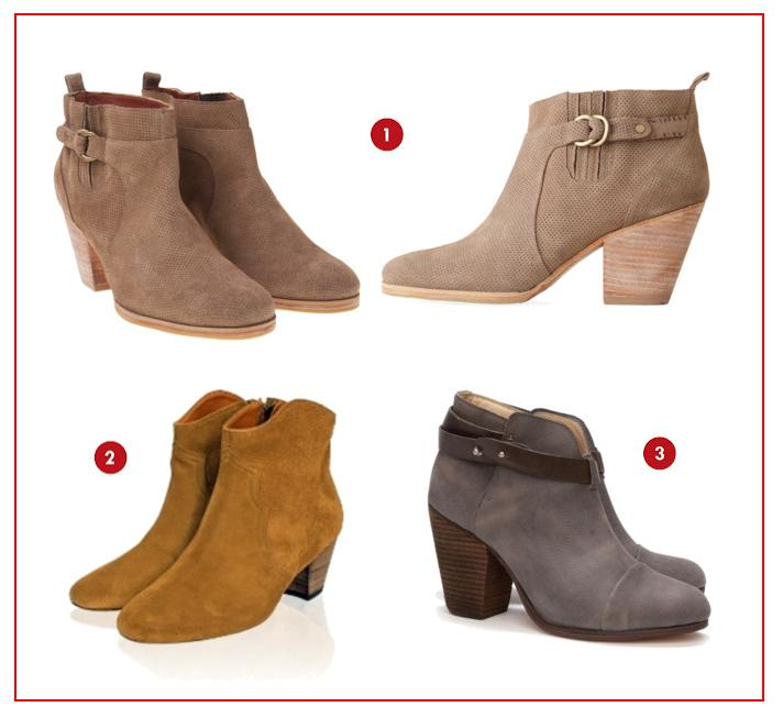 Ankle Boots For Women & Their Types